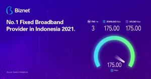 Biznet Jadi Provider Fixed Broadband Tercepat di Indonesia Versi Speedtest